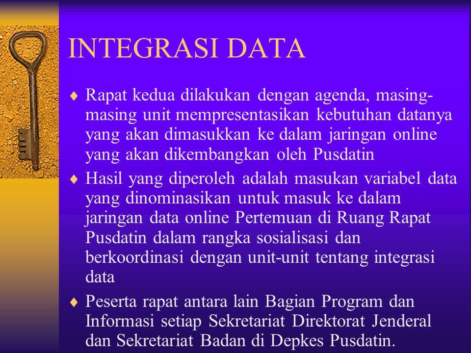 INTEGRASI DATA  Rapat kedua dilakukan dengan agenda, masing- masing unit mempresentasikan kebutuhan datanya yang akan dimasukkan ke dalam jaringan on