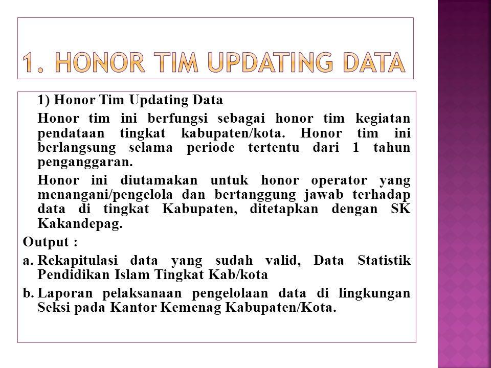 1) Honor Tim Updating Data Honor tim ini berfungsi sebagai honor tim kegiatan pendataan tingkat kabupaten/kota. Honor tim ini berlangsung selama perio