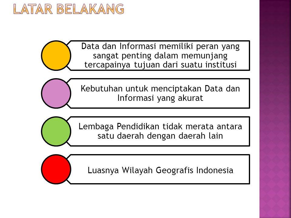 Data dan Informasi memiliki peran yang sangat penting dalam memunjang tercapainya tujuan dari suatu institusi Kebutuhan untuk menciptakan Data dan Inf