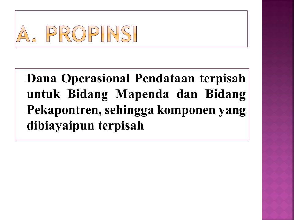 Dana Operasional Pendataan terpisah untuk Bidang Mapenda dan Bidang Pekapontren, sehingga komponen yang dibiayaipun terpisah