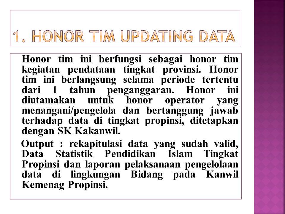 Honor tim ini berfungsi sebagai honor tim kegiatan pendataan tingkat provinsi. Honor tim ini berlangsung selama periode tertentu dari 1 tahun pengangg