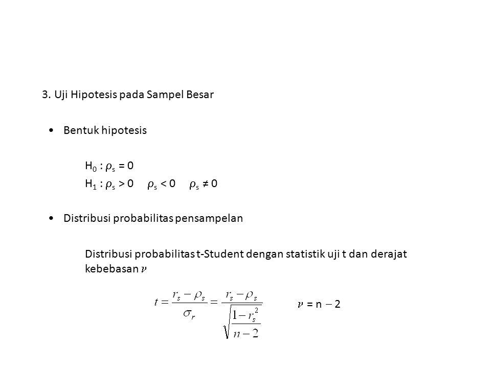 3. Uji Hipotesis pada Sampel Besar Bentuk hipotesis H 0 :  s = 0 H 1 :  s > 0  s < 0  s ≠ 0 Distribusi probabilitas pensampelan Distribusi probabi
