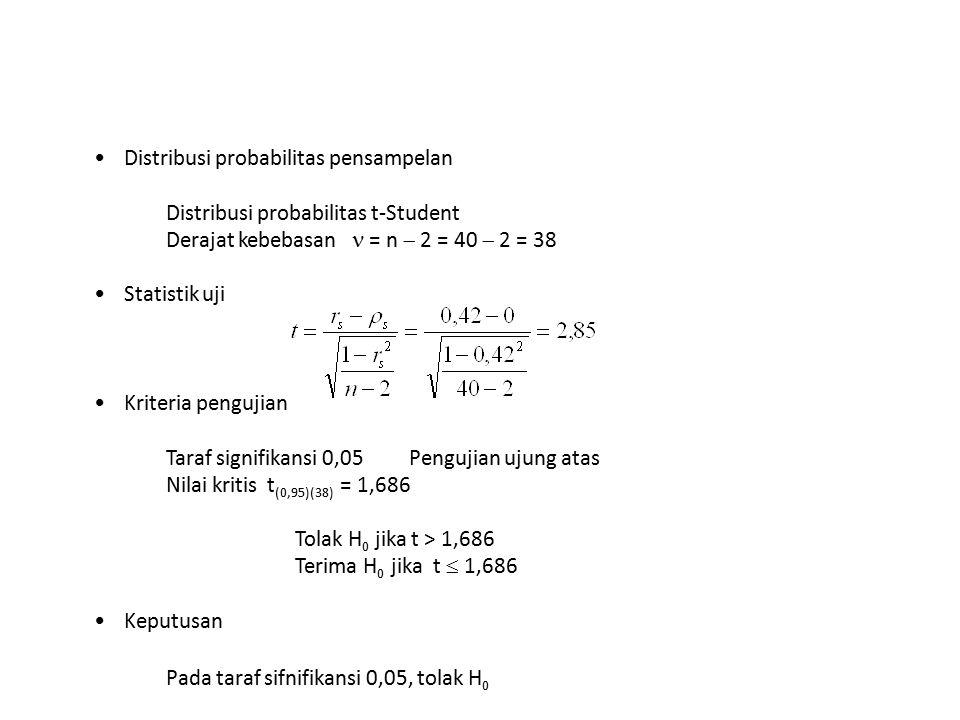Distribusi probabilitas pensampelan Distribusi probabilitas t-Student Derajat kebebasan = n  2 = 40  2 = 38 Statistik uji Kriteria pengujian Taraf s