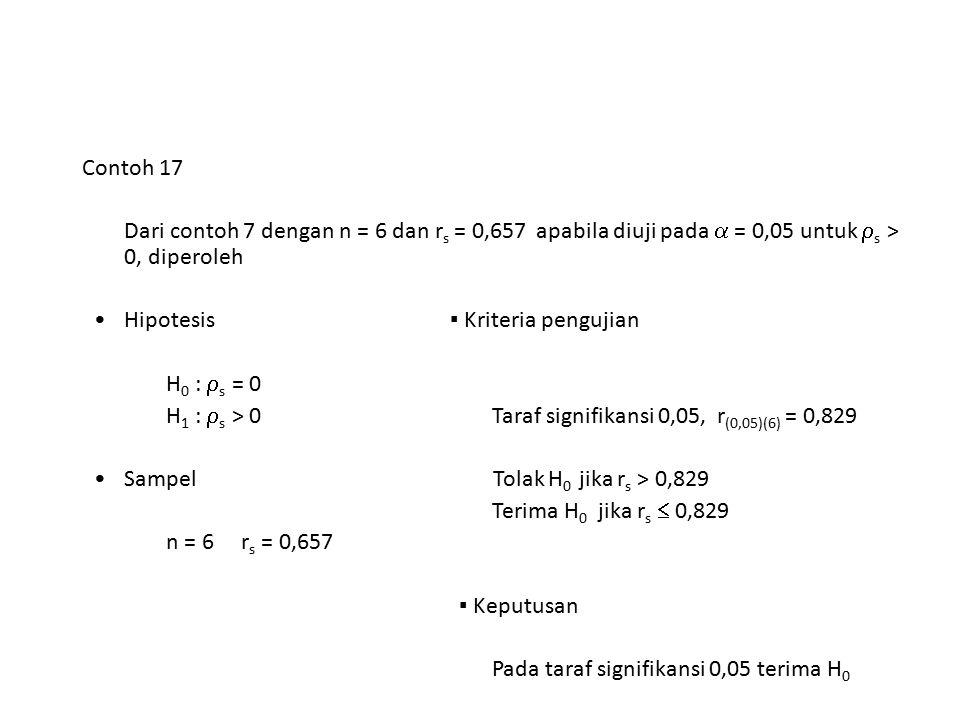 Contoh 17 Dari contoh 7 dengan n = 6 dan r s = 0,657 apabila diuji pada  = 0,05 untuk  s > 0, diperoleh Hipotesis ▪ Kriteria pengujian H 0 :  s = 0