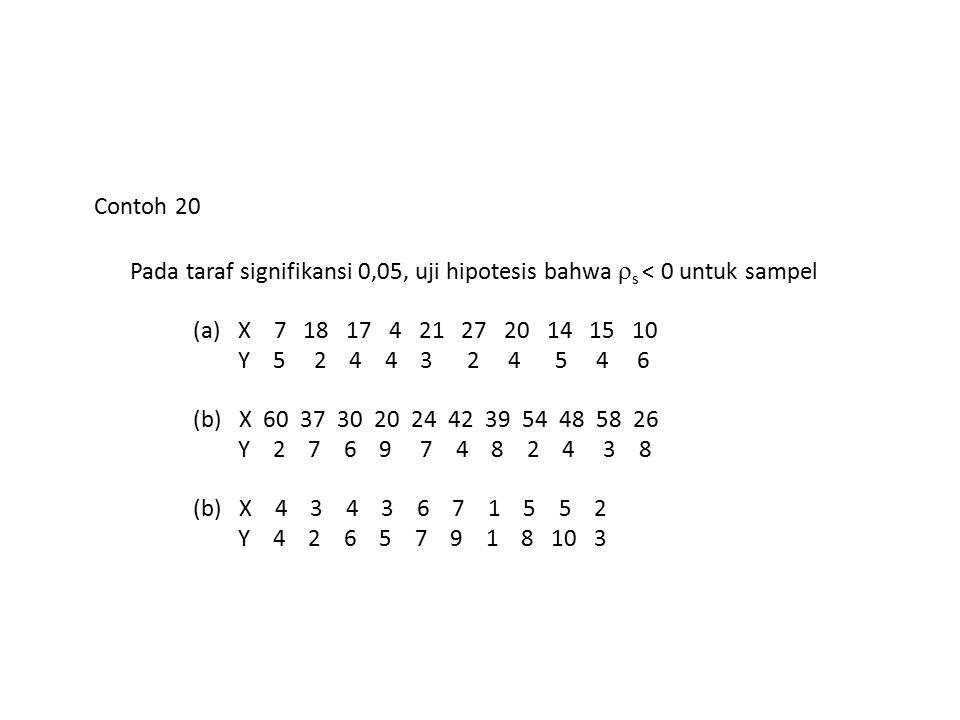 Contoh 20 Pada taraf signifikansi 0,05, uji hipotesis bahwa  s < 0 untuk sampel (a) X 7 18 17 4 21 27 20 14 15 10 Y 5 2 4 4 3 2 4 5 4 6 (b) X 60 37 3