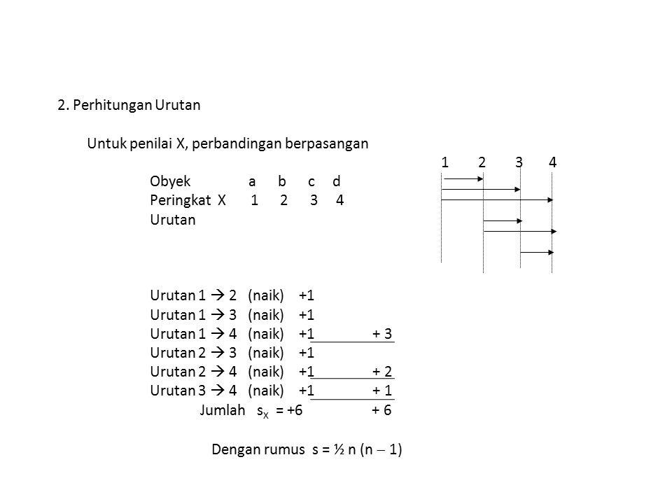 2. Perhitungan Urutan Untuk penilai X, perbandingan berpasangan 1 2 3 4 Obyek a b c d Peringkat X 1 2 3 4 Urutan Urutan 1  2 (naik) +1 Urutan 1  3 (