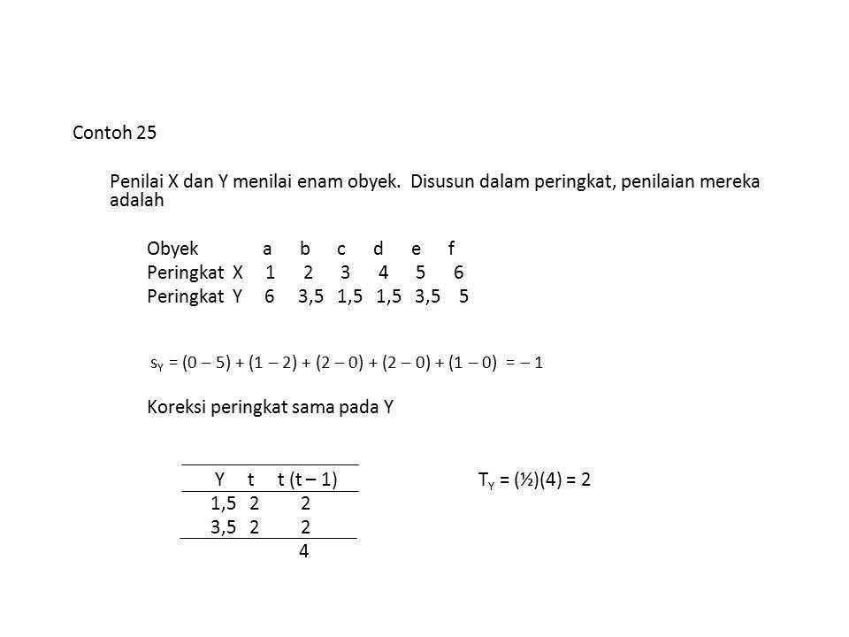 Contoh 25 Penilai X dan Y menilai enam obyek. Disusun dalam peringkat, penilaian mereka adalah Obyek a b c d e f Peringkat X 1 2 3 4 5 6 Peringkat Y 6