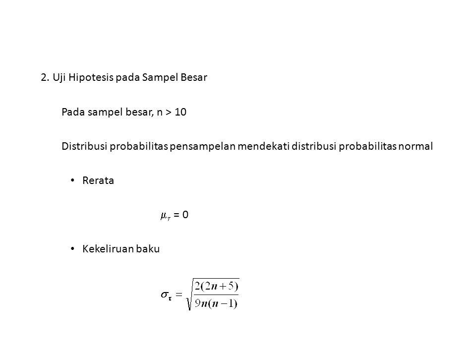 2. Uji Hipotesis pada Sampel Besar Pada sampel besar, n > 10 Distribusi probabilitas pensampelan mendekati distribusi probabilitas normal Rerata   =