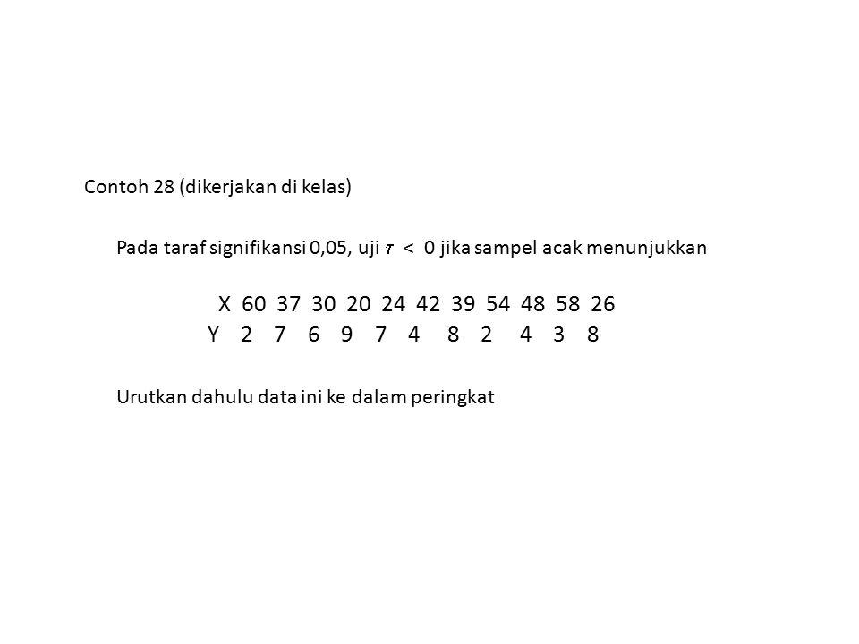 Contoh 28 (dikerjakan di kelas) Pada taraf signifikansi 0,05, uji  < 0 jika sampel acak menunjukkan X 60 37 30 20 24 42 39 54 48 58 26 Y 2 7 6 9 7 4