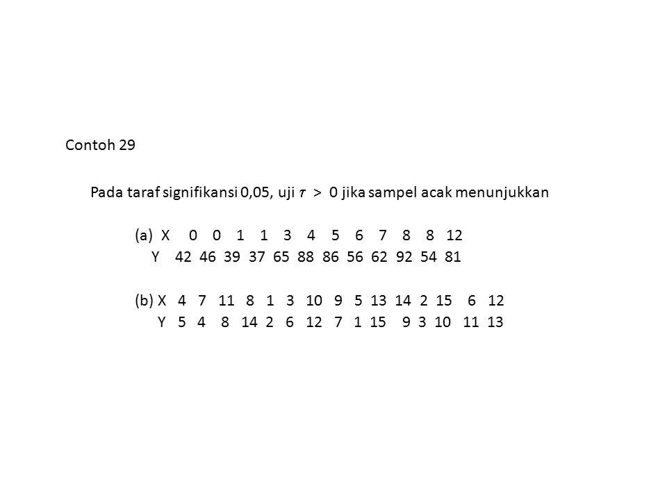 Contoh 29 Pada taraf signifikansi 0,05, uji  > 0 jika sampel acak menunjukkan (a) X 0 0 1 1 3 4 5 6 7 8 8 12 Y 42 46 39 37 65 88 86 56 62 92 54 81 (b