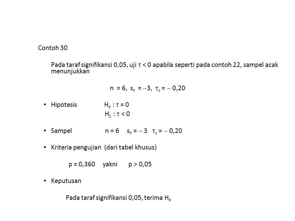 Contoh 30 Pada taraf signifikansi 0,05, uji  < 0 apabila seperti pada contoh 22, sampel acak menunjukkan n = 6, s Y =  3,  s =  0,20 Hipotesis H 0