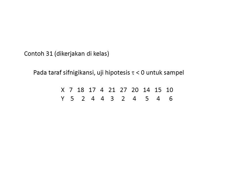 Contoh 31 (dikerjakan di kelas) Pada taraf sifnigikansi, uji hipotesis  < 0 untuk sampel X 7 18 17 4 21 27 20 14 15 10 Y 5 2 4 4 3 2 4 5 4 6