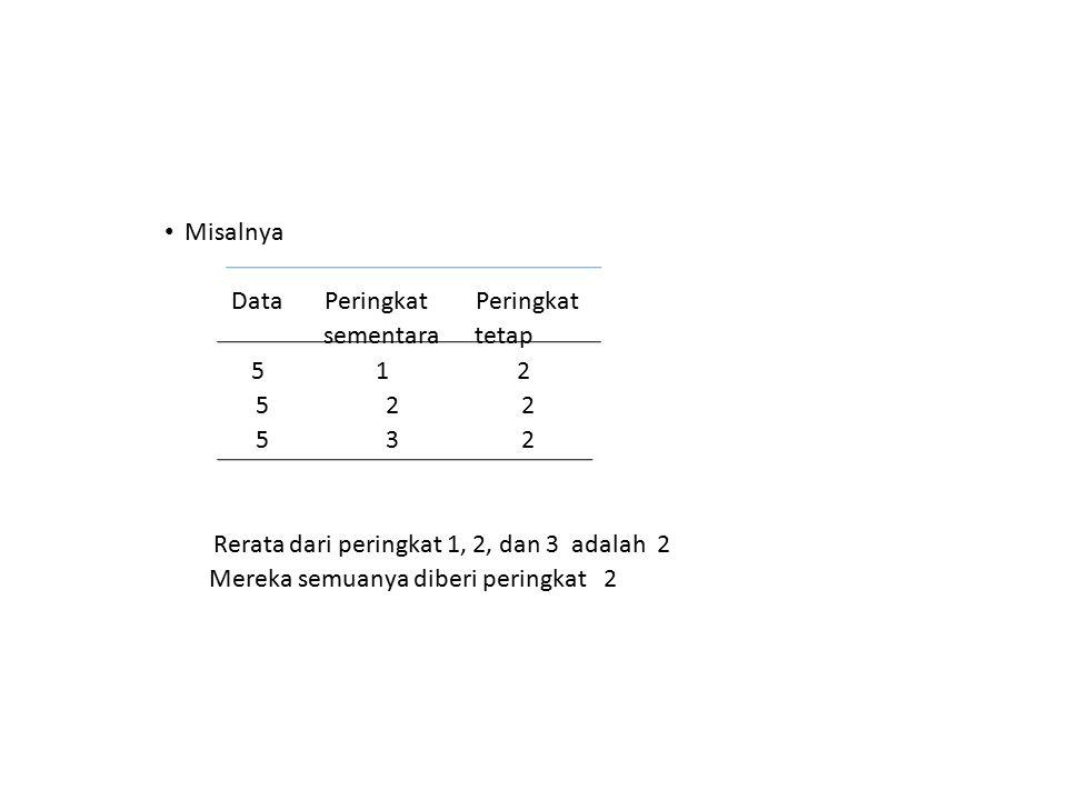 Misalnya Data Peringkat Peringkat sementara tetap 5 1 2 5 2 2 5 3 2 Rerata dari peringkat 1, 2, dan 3 adalah 2 Mereka semuanya diberi peringkat 2