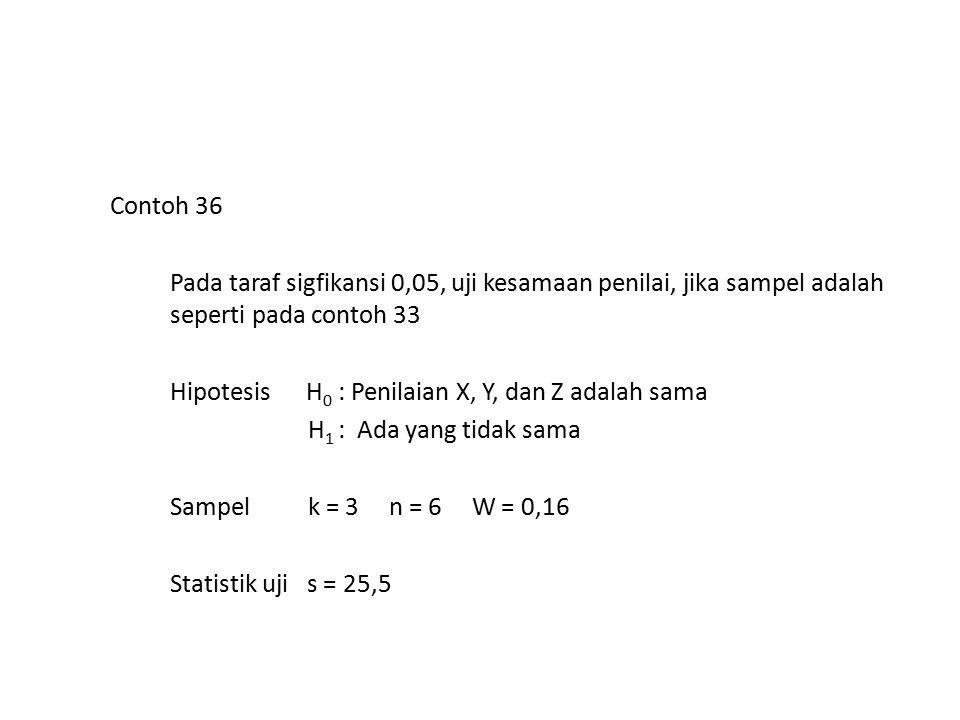 Contoh 36 Pada taraf sigfikansi 0,05, uji kesamaan penilai, jika sampel adalah seperti pada contoh 33 Hipotesis H 0 : Penilaian X, Y, dan Z adalah sam