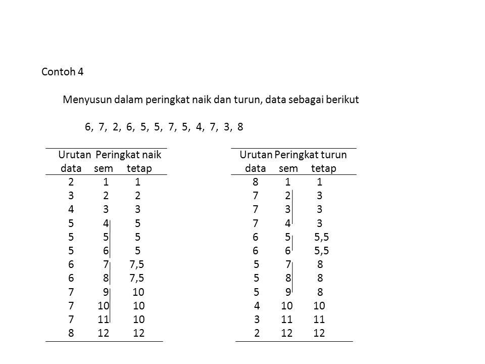 Contoh 4 Menyusun dalam peringkat naik dan turun, data sebagai berikut 6, 7, 2, 6, 5, 5, 7, 5, 4, 7, 3, 8 Urutan Peringkat naik Urutan Peringkat turun