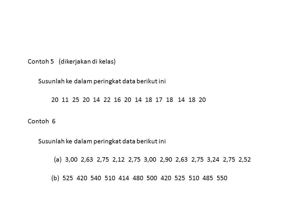 Contoh 5 (dikerjakan di kelas) Susunlah ke dalam peringkat data berikut ini 20 11 25 20 14 22 16 20 14 18 17 18 14 18 20 Contoh 6 Susunlah ke dalam pe