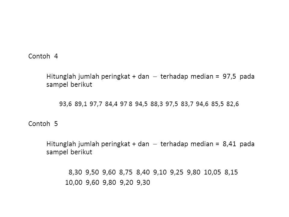 Contoh 4 Hitunglah jumlah peringkat + dan  terhadap median = 97,5 pada sampel berikut 93,6 89,1 97,7 84,4 97 8 94,5 88,3 97,5 83,7 94,6 85,5 82,6 Con
