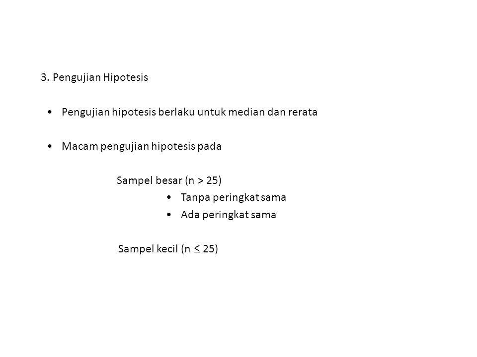 3. Pengujian Hipotesis Pengujian hipotesis berlaku untuk median dan rerata Macam pengujian hipotesis pada Sampel besar (n > 25) Tanpa peringkat sama A