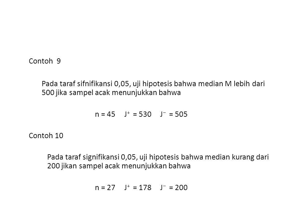 Contoh 9 Pada taraf sifnifikansi 0,05, uji hipotesis bahwa median M lebih dari 500 jika sampel acak menunjukkan bahwa n = 45 J + = 530 J  = 505 Conto