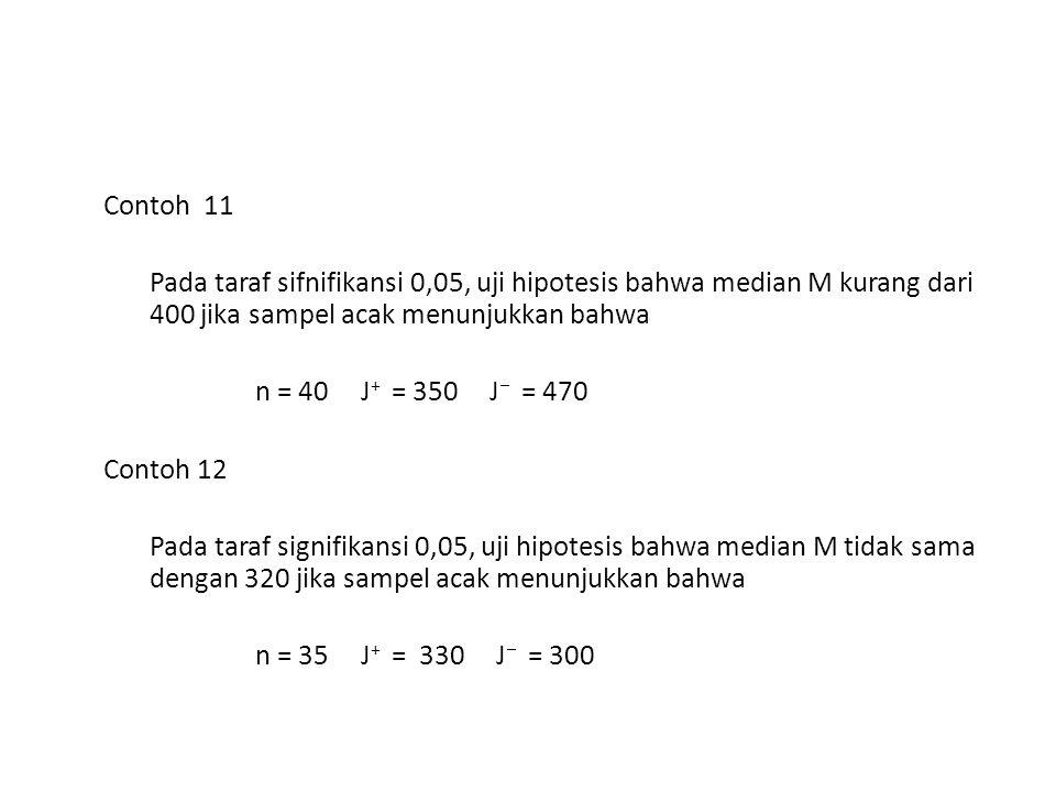 Contoh 11 Pada taraf sifnifikansi 0,05, uji hipotesis bahwa median M kurang dari 400 jika sampel acak menunjukkan bahwa n = 40 J + = 350 J  = 470 Con
