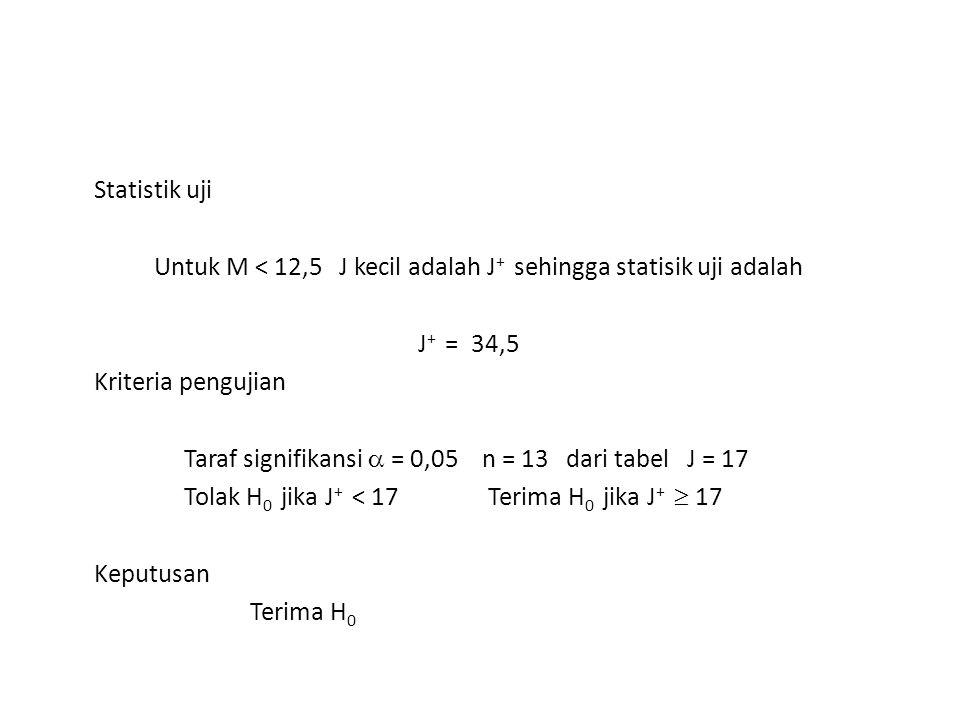 Statistik uji Untuk M < 12,5 J kecil adalah J + sehingga statisik uji adalah J + = 34,5 Kriteria pengujian Taraf signifikansi  = 0,05 n = 13 dari tab