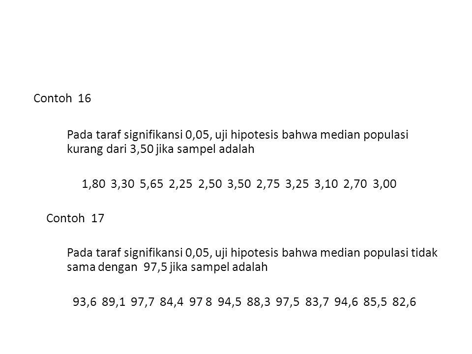 Contoh 16 Pada taraf signifikansi 0,05, uji hipotesis bahwa median populasi kurang dari 3,50 jika sampel adalah 1,80 3,30 5,65 2,25 2,50 3,50 2,75 3,2