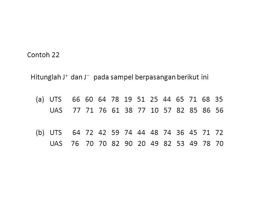Contoh 22 Hitunglah J + dan J  pada sampel berpasangan berikut ini (a) UTS 66 60 64 78 19 51 25 44 65 71 68 35 UAS 77 71 76 61 38 77 10 57 82 85 86 5