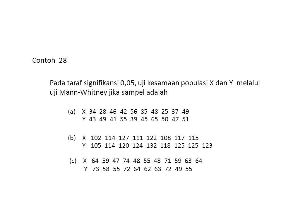 Contoh 28 Pada taraf signifikansi 0,05, uji kesamaan populasi X dan Y melalui uji Mann-Whitney jika sampel adalah (a) X 34 28 46 42 56 85 48 25 37 49