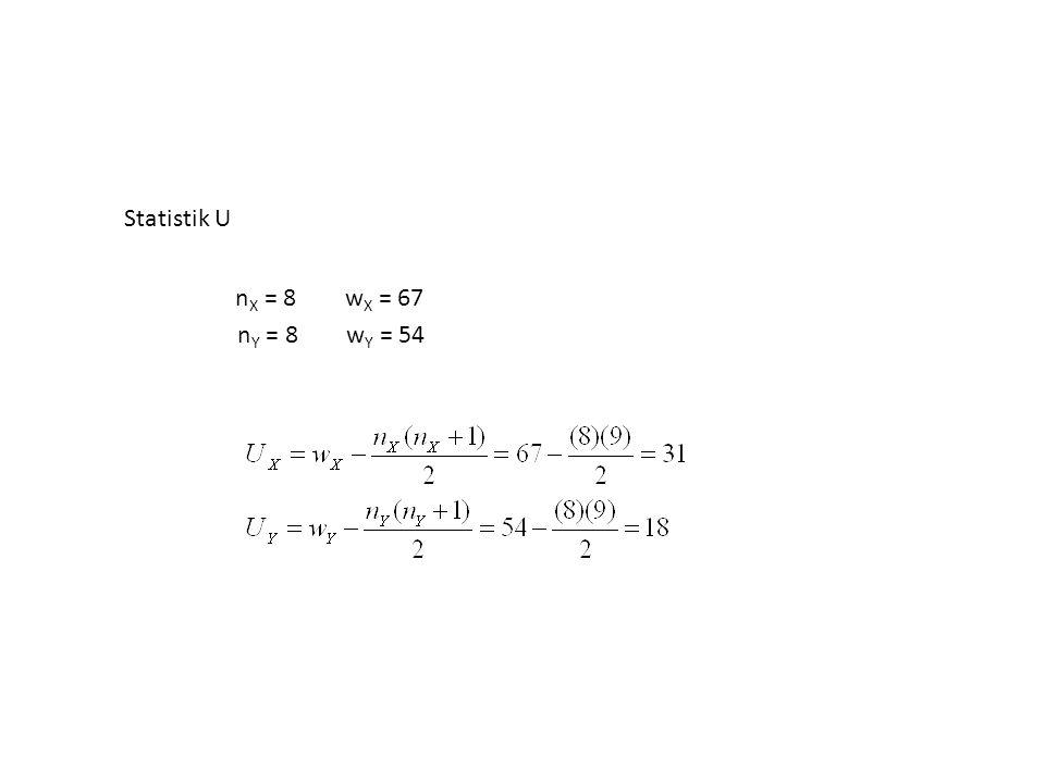 Statistik U n X = 8 w X = 67 n Y = 8 w Y = 54