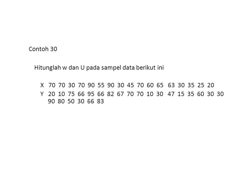 Contoh 30 Hitunglah w dan U pada sampel data berikut ini X 70 70 30 70 90 55 90 30 45 70 60 65 63 30 35 25 20 Y 20 10 75 66 95 66 82 67 70 70 10 30 47