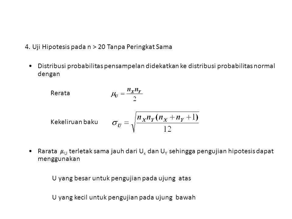 4. Uji Hipotesis pada n > 20 Tanpa Peringkat Sama Distribusi probabilitas pensampelan didekatkan ke distribusi probabilitas normal dengan Rerata Kekel