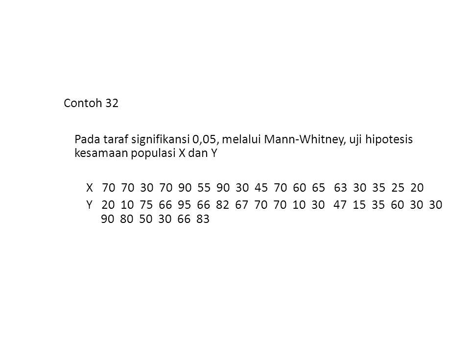 Contoh 32 Pada taraf signifikansi 0,05, melalui Mann-Whitney, uji hipotesis kesamaan populasi X dan Y X 70 70 30 70 90 55 90 30 45 70 60 65 63 30 35 2