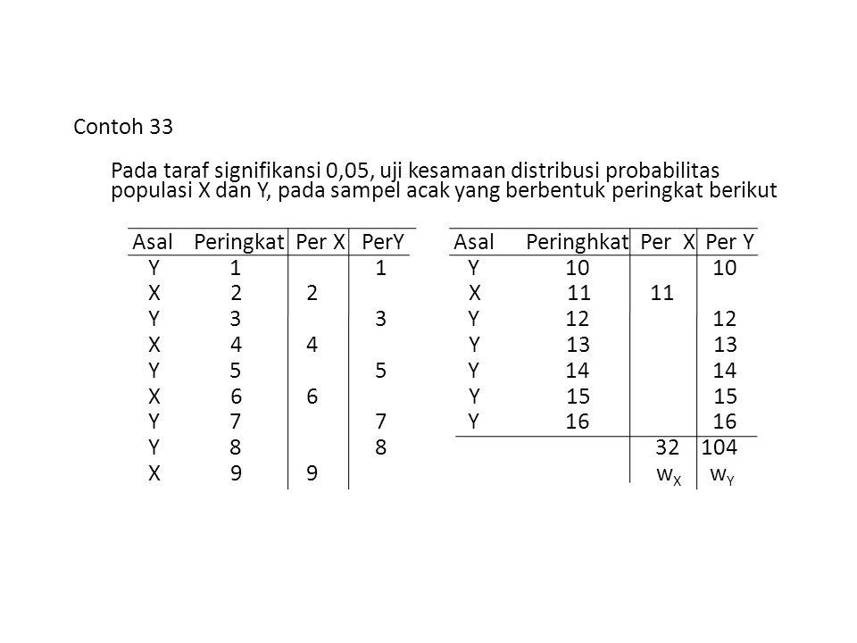 Contoh 33 Pada taraf signifikansi 0,05, uji kesamaan distribusi probabilitas populasi X dan Y, pada sampel acak yang berbentuk peringkat berikut Asal