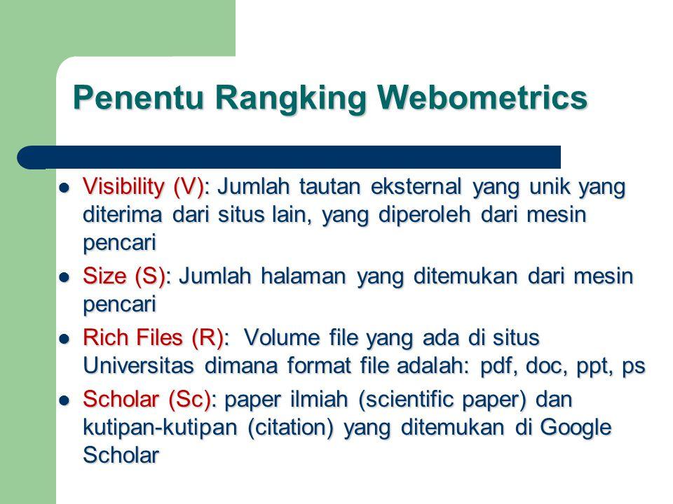 Penentu Rangking Webometrics Visibility (V): Jumlah tautan eksternal yang unik yang diterima dari situs lain, yang diperoleh dari mesin pencari Visibility (V): Jumlah tautan eksternal yang unik yang diterima dari situs lain, yang diperoleh dari mesin pencari Size (S): Jumlah halaman yang ditemukan dari mesin pencari Size (S): Jumlah halaman yang ditemukan dari mesin pencari Rich Files (R): Volume file yang ada di situs Universitas dimana format file adalah: pdf, doc, ppt, ps Rich Files (R): Volume file yang ada di situs Universitas dimana format file adalah: pdf, doc, ppt, ps Scholar (Sc): paper ilmiah (scientific paper) dan kutipan-kutipan (citation) yang ditemukan di Google Scholar Scholar (Sc): paper ilmiah (scientific paper) dan kutipan-kutipan (citation) yang ditemukan di Google Scholar
