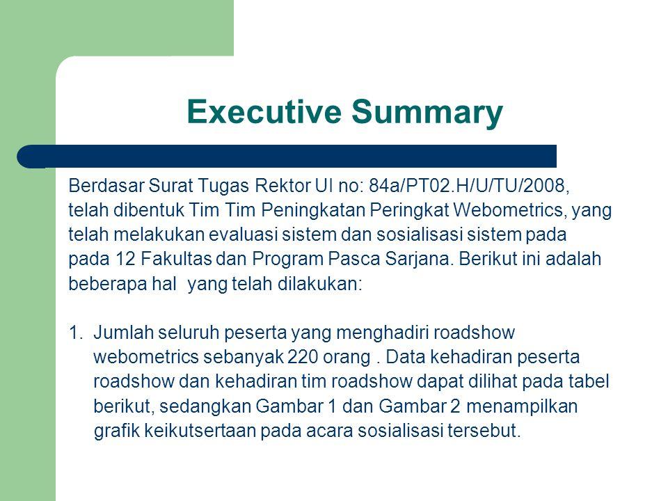 Executive Summary Berdasar Surat Tugas Rektor UI no: 84a/PT02.H/U/TU/2008, telah dibentuk Tim Tim Peningkatan Peringkat Webometrics, yang telah melaku