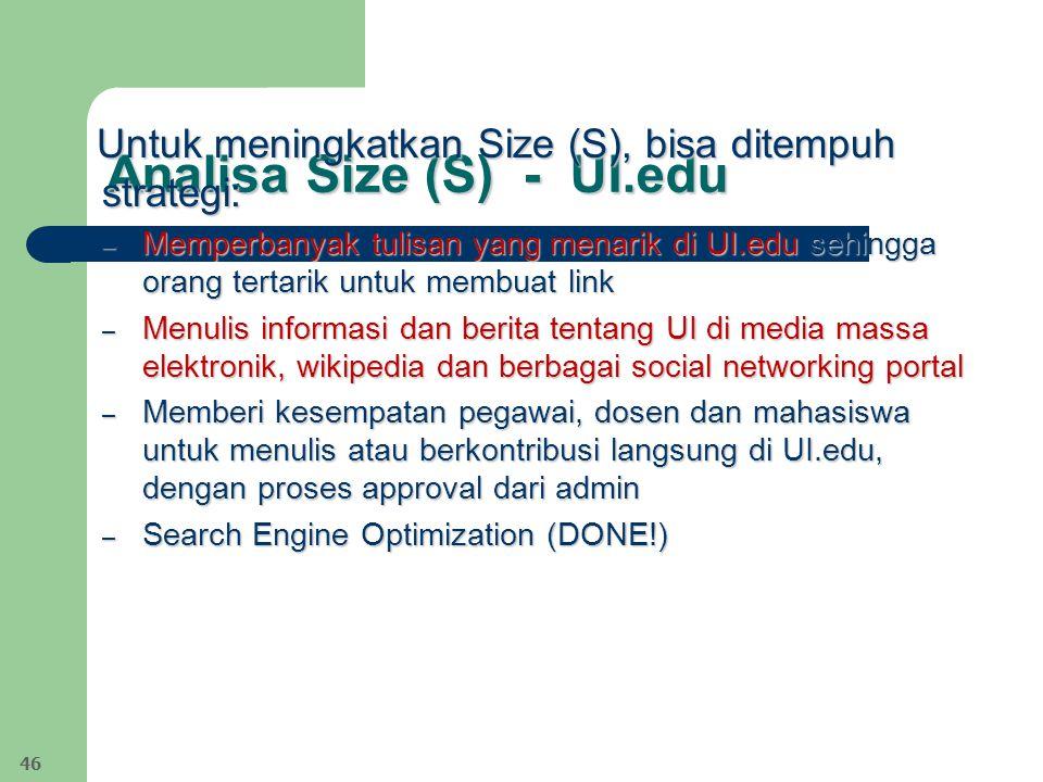 Analisa Size (S) - UI.edu Untuk meningkatkan Size (S), bisa ditempuh strategi: Untuk meningkatkan Size (S), bisa ditempuh strategi: – Memperbanyak tulisan yang menarik di UI.edu sehingga orang tertarik untuk membuat link – Menulis informasi dan berita tentang UI di media massa elektronik, wikipedia dan berbagai social networking portal – Memberi kesempatan pegawai, dosen dan mahasiswa untuk menulis atau berkontribusi langsung di UI.edu, dengan proses approval dari admin – Search Engine Optimization (DONE!) 46