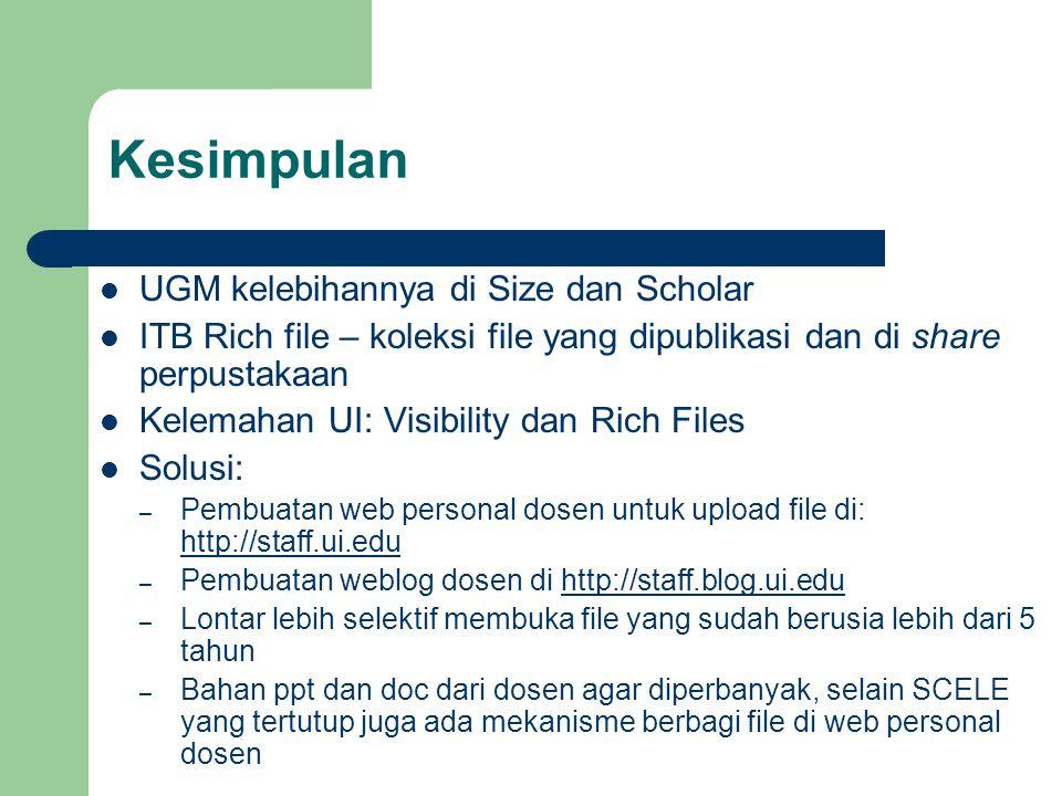 Kesimpulan UGM kelebihannya di Size dan Scholar ITB Rich file – koleksi file yang dipublikasi dan di share perpustakaan Kelemahan UI: Visibility dan Rich Files Solusi: – Pembuatan web personal dosen untuk upload file di: http://staff.ui.edu http://staff.ui.edu – Pembuatan weblog dosen di http://staff.blog.ui.eduhttp://staff.blog.ui.edu – Lontar lebih selektif membuka file yang sudah berusia lebih dari 5 tahun – Bahan ppt dan doc dari dosen agar diperbanyak, selain SCELE yang tertutup juga ada mekanisme berbagi file di web personal dosen