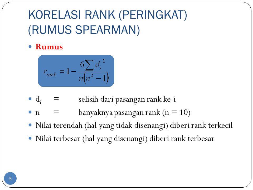 KORELASI RANK (PERINGKAT) (RUMUS SPEARMAN) 3 Rumus d i =selisih dari pasangan rank ke-i n=banyaknya pasangan rank (n = 10) Nilai terendah (hal yang ti