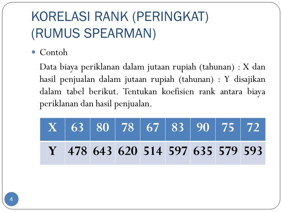KORELASI RANK (PERINGKAT) (RUMUS SPEARMAN) 4 Contoh Data biaya periklanan dalam jutaan rupiah (tahunan) : X dan hasil penjualan dalam jutaan rupiah (t
