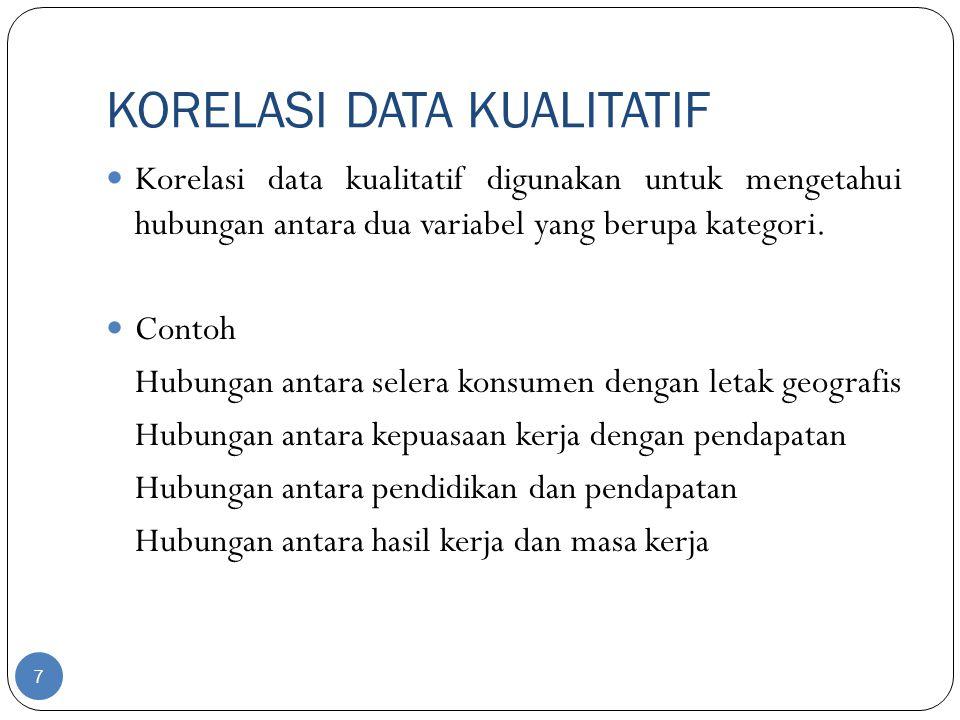 KORELASI DATA KUALITATIF 8 Untuk mengukur kuatnya hubungan data kualitatif digunakan Contingency Coefficient (Koefisien Bersyarat) : C c.