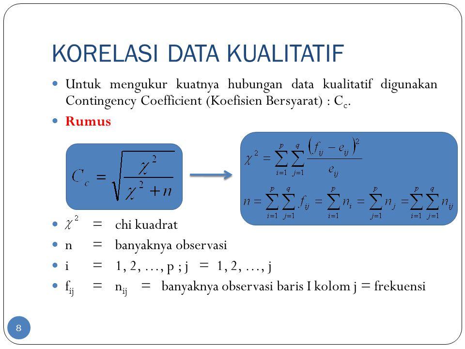 KORELASI DATA KUALITATIF 8 Untuk mengukur kuatnya hubungan data kualitatif digunakan Contingency Coefficient (Koefisien Bersyarat) : C c. Rumus =chi k