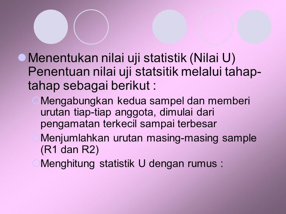 Menentukan nilai uji statistik (Nilai U) Penentuan nilai uji statsitik melalui tahap- tahap sebagai berikut :  Mengabungkan kedua sampel dan memberi