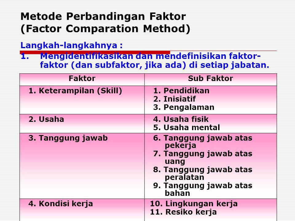 Metode Perbandingan Faktor (Factor Comparation Method) Langkah-langkahnya : 1.Mengidentifikasikan dan mendefinisikan faktor- faktor (dan subfaktor, ji
