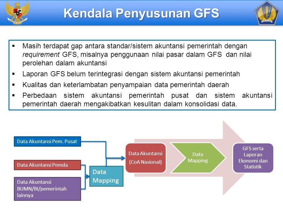 Kendala Penyusunan GFS  Masih terdapat gap antara standar/sistem akuntansi pemerintah dengan requirement GFS, misalnya penggunaan nilai pasar dalam G