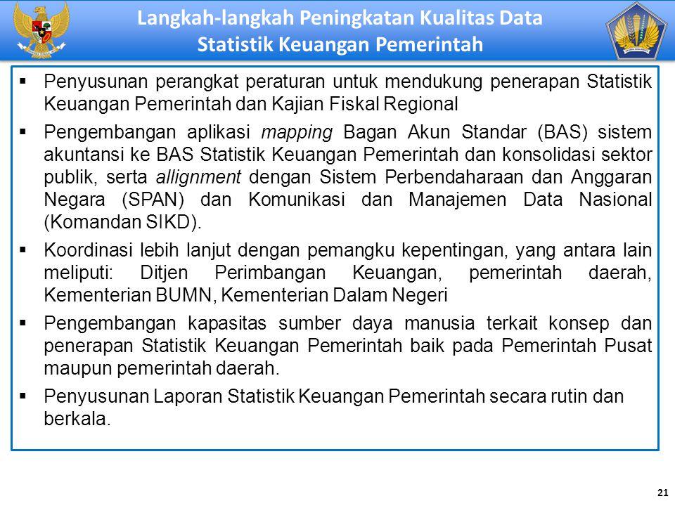 21 Langkah-langkah Peningkatan Kualitas Data Statistik Keuangan Pemerintah  Penyusunan perangkat peraturan untuk mendukung penerapan Statistik Keuang