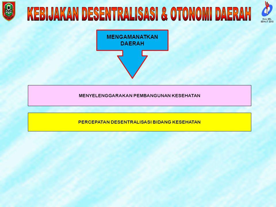 SEHAT 2010 KALSEL 1.Pengembangan Lingkungan Sehat 2.Pengawasan Obat dan Makanan 3.Pengembangan Obat Asli Indonesia 4.Obat dan Perbekalan Kesehatan 5.P
