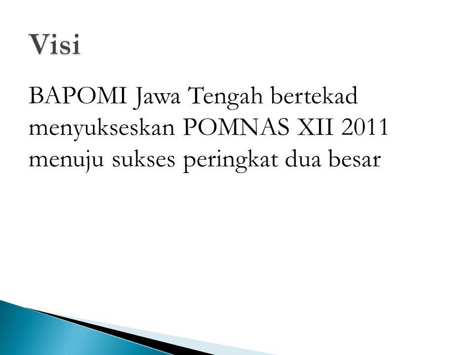 BAPOMI Jawa Tengah bertekad menyukseskan POMNAS XII 2011 menuju sukses peringkat dua besar