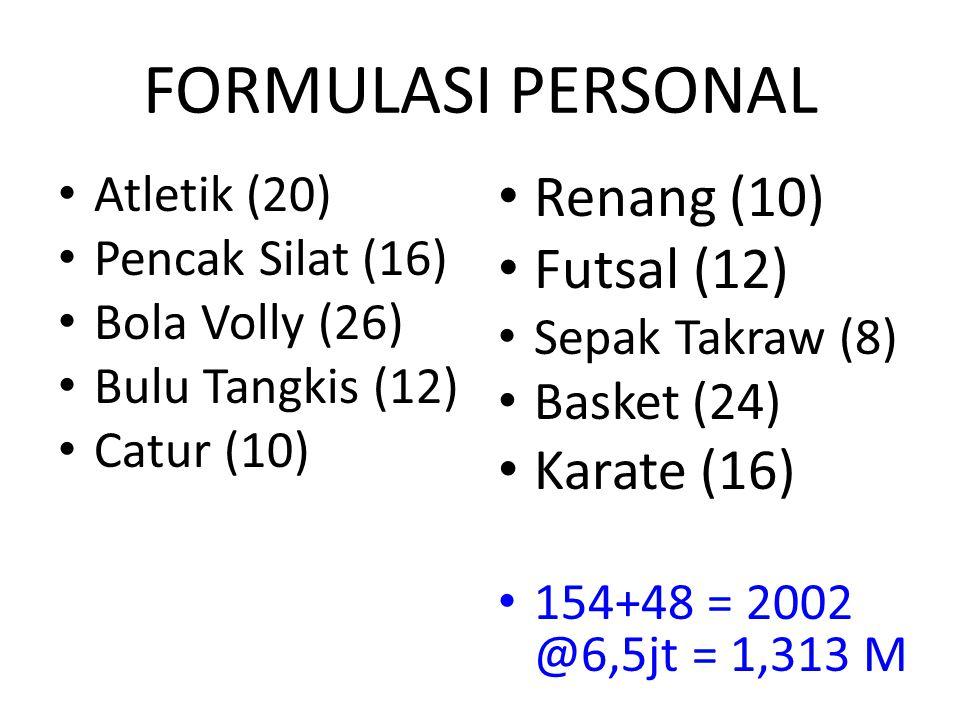FORMULASI PERSONAL Atletik (20) Pencak Silat (16) Bola Volly (26) Bulu Tangkis (12) Catur (10) Renang (10) Futsal (12) Sepak Takraw (8) Basket (24) Karate (16) 154+48 = 2002 @6,5jt = 1,313 M