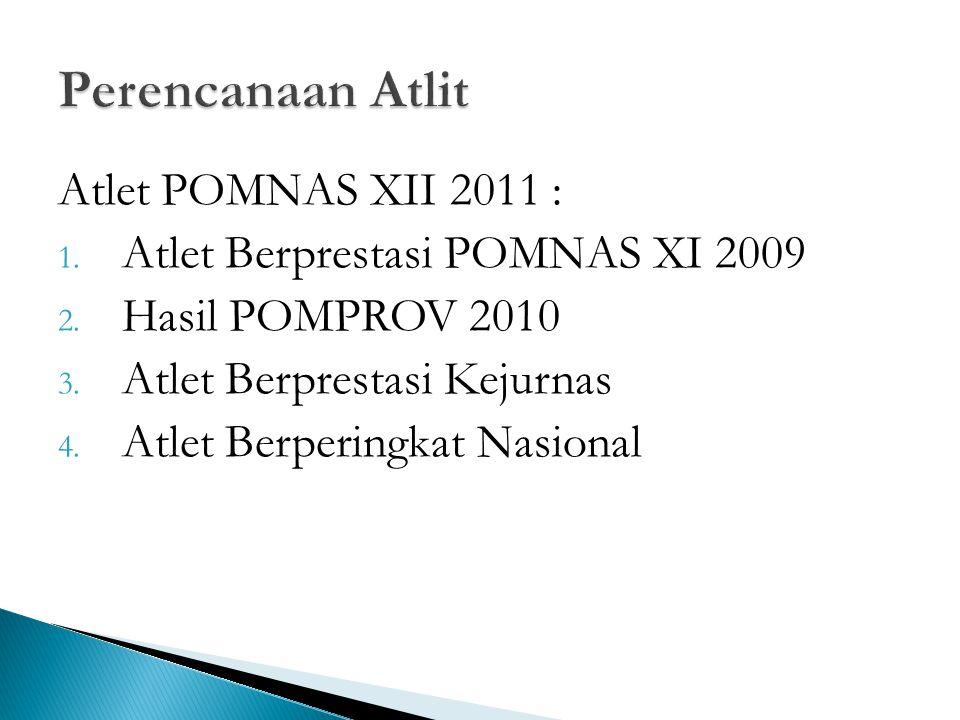 Atlet POMNAS XII 2011 : 1. Atlet Berprestasi POMNAS XI 2009 2.