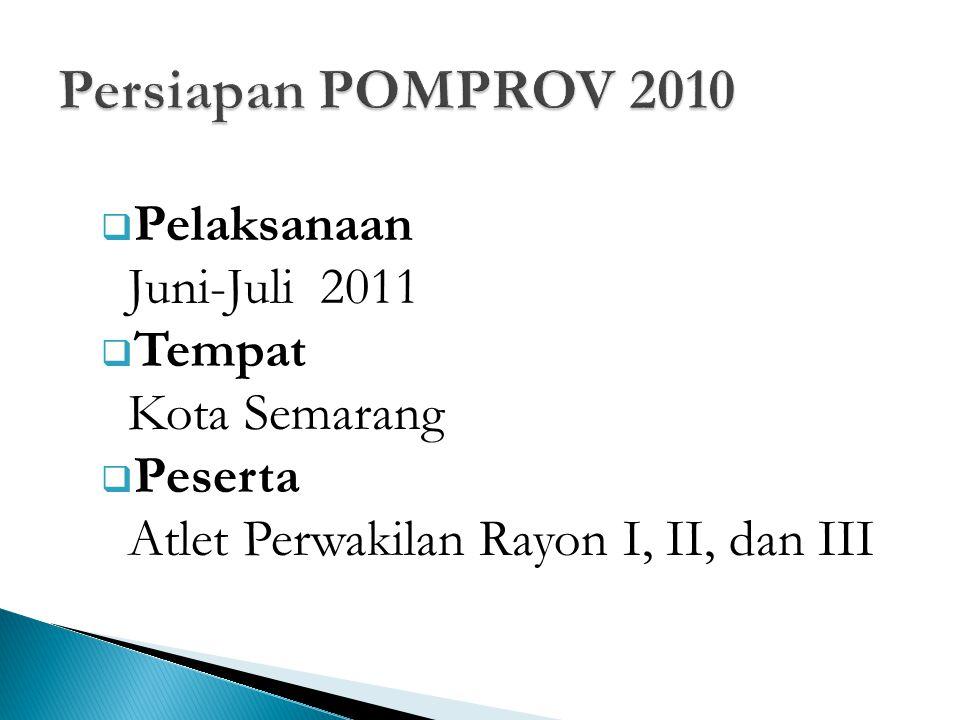  Pelaksanaan Juni-Juli 2011  Tempat Kota Semarang  Peserta Atlet Perwakilan Rayon I, II, dan III